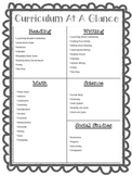 Back To School Night Form: Curriculum At A Glance (Editable)