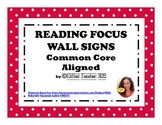 Back To School Reading Focus Wall Signs