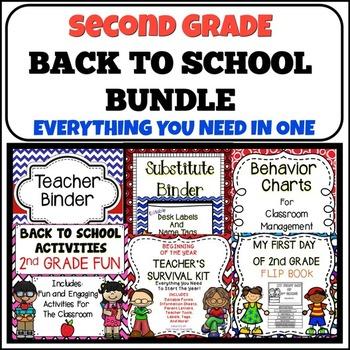 Back To School {Second Grade}