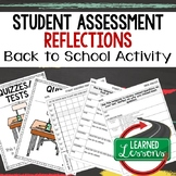 Back To School Student Assessment Analysis and Error Analy