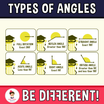 Back To School - Types Of Angles Clipart