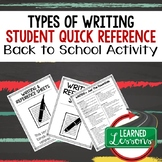 Back To School Types of Writing Reference Sheet, Writing B