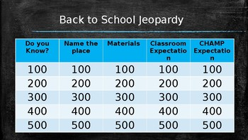 Back to School CHAMP Jeopardy