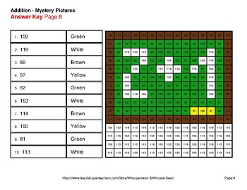 Back to School: 2-Digit Addition - Math Mystery Pictures