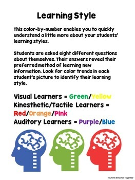 Back to School Learning Style and Getting to Know You