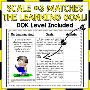 Florida Reading Standards and Scales for 5th Grade