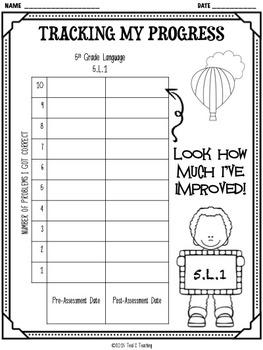 Back to School 5th Grade Language CCSS Pre/Post Assessment (5.L.1)