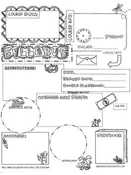 Back to School AP Bio Syllabus Sketch Notes ! Includes 2 Versions!