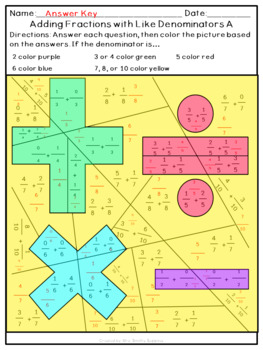 Back to School Adding and Subtracting Fractions with Like Denominators