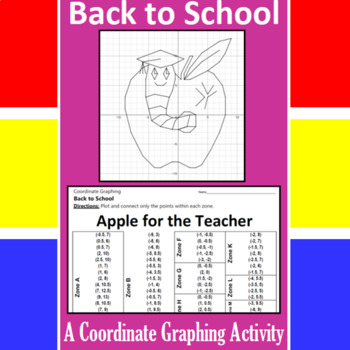 Back to School - Apple for the Teacher - A Coordinate Grap
