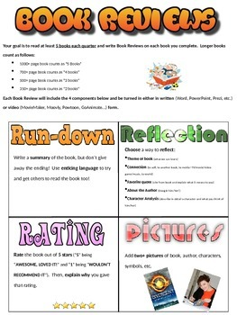 Back to School BOOK REVIEWS - Run-down, Reflection, Rating, Pictures
