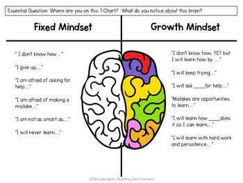 Back to School - Behavior Clip Chart + Growth Mindset