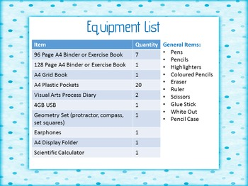 Back to School Budgeting Project