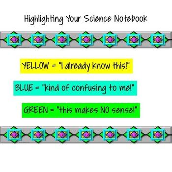 Back to School Bundle-Classroom Procedures and Interactive Notebooks Grades 7-12