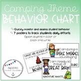 Back to School Camping Fun Behavior Chart