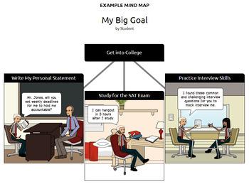 Back to School Classroom Activities: Self-Portrait, Big Goals, Inspiration Board