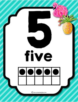 Back to School Classroom Decor TROPICAL PARTY Math Posters