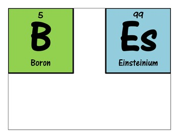 Back to School Classroom Rules Chemistry Periodic Table Style!