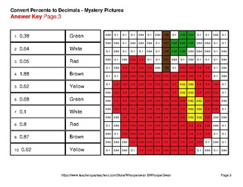 Back to School: Convert Percents to Decimals - Color-By-Number Mystery Pictures