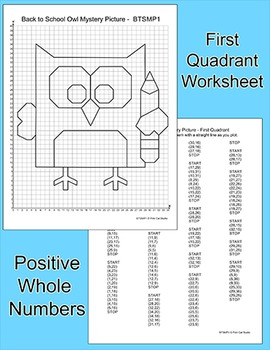 School Pets Coordinate Graphing Pictures Ordered Pairs: Back to School Activity