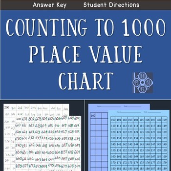 Back to School Counting to 1000 Place Value Chart