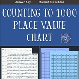 Counting to 1000 Place Value Chart