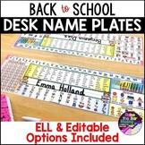 Editable Name Tags | Editable Name Plates | Desk Name Tags