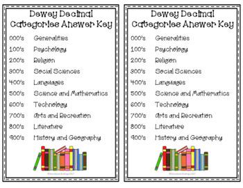 Back to School Dewey Bundle