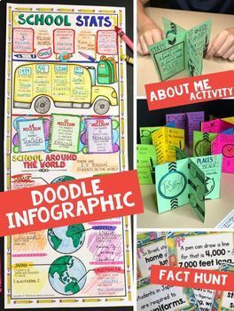 Back to School Doodle Infographic and About Me Activity