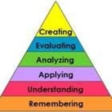 Back to School English Language Arts - Levels of Cognition