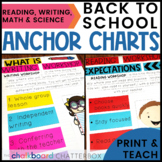 Back to School Expectations Anchor Charts BUNDLE