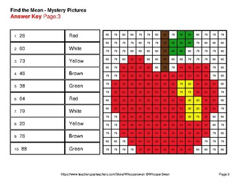 Back to School: Find the Mean (Math Average) - Color-By-Number Mystery Pictures