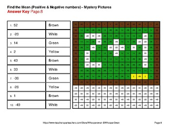 Back to School: Find the Mean (average) - Color-By-Number Mystery Pictures