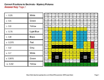 Back to School: Fractions to Decimals - Color-By-Number Mystery Pictures