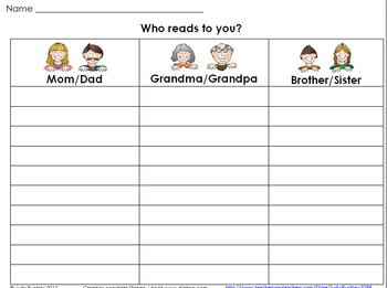 Back to School Graphs:  Who reads to you?  Who reads with you?