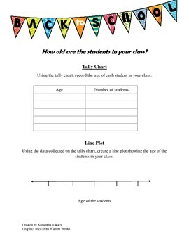 "Back to School Graphing Activity: ""How old are the students"""