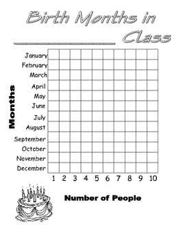 Back to School Graphs