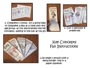 Back to School IB PYP Key Concepts Fan for Little Kids