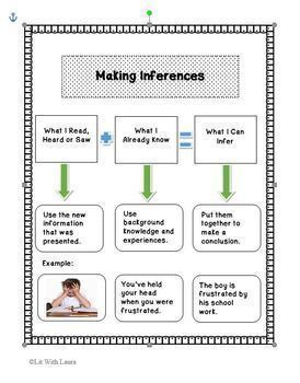 Back to School Inference Activity