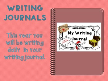 Back to School: Intro to Writing Journals with Heart Maps and I