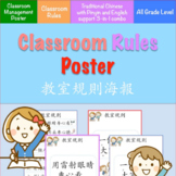 Back to School - Language Classroom Rules Poster Set {Traditional Ch}