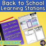 Back to School Learning Stations for Middle School with EDITABLE Templates