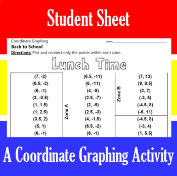 Back to School - Lunch Time! - A Coordinate Graphing Activity