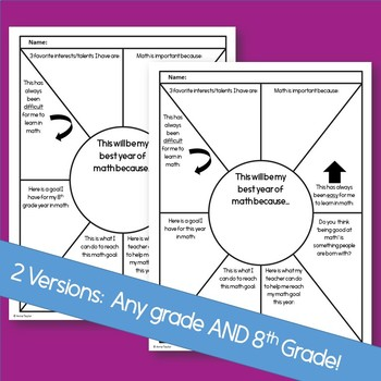 Back to School Get to Know Me Math Middle Grades FREE