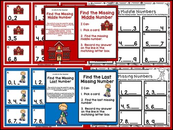 Back to School Math (Math Centers for Numbers 0-10)