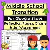 Back to School Middle School Transition Reflection Self Assessment Google Slides