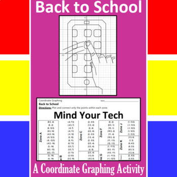 Back to School - Mind Your Tech! - A Coordinate Graphing Activity