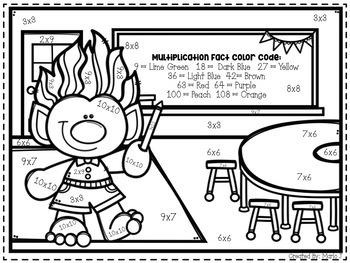 Back to School Multiplication BUNDLE Color-By-Number