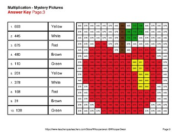 Back to School: Multiplication Mystery Pictures (2-Digit x 1-Digit)