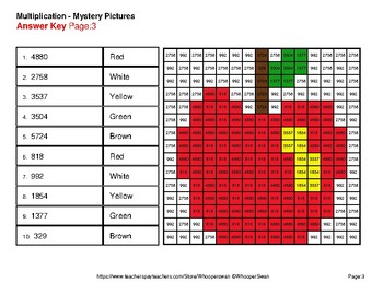Back to School: Multiplication Mystery Pictures (3-Digit x 1-Digit)